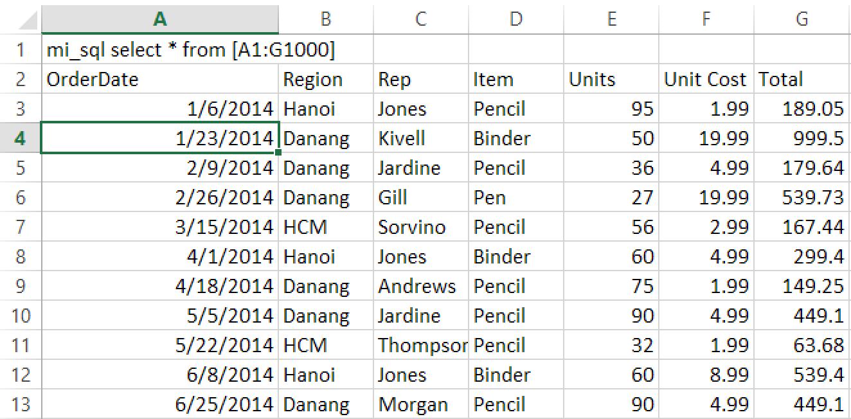 1 - phím tắt chèn dòng trong Excel