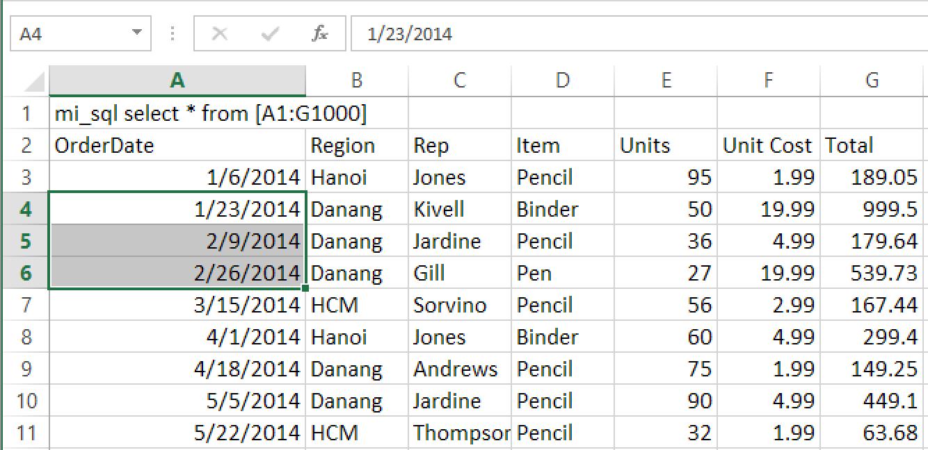 2 - phím tắt chèn dòng trong Excel