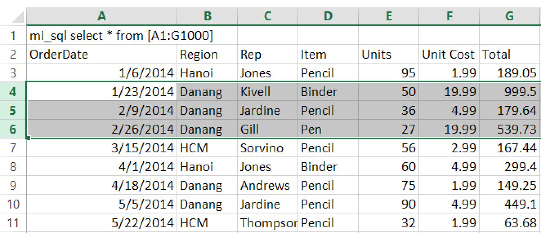 3 - phím tắt chèn dòng trong Excel
