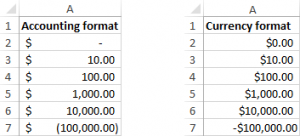 currency-accounting-format-excel