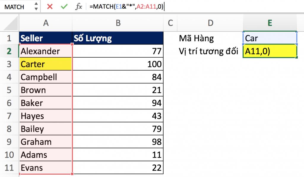 2- Hàm Match trong Excel qua các ví dụ