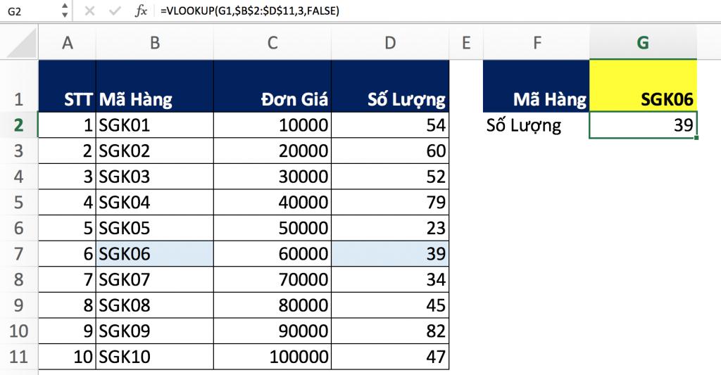 5 - Hàm Match trong Excel qua các ví dụ