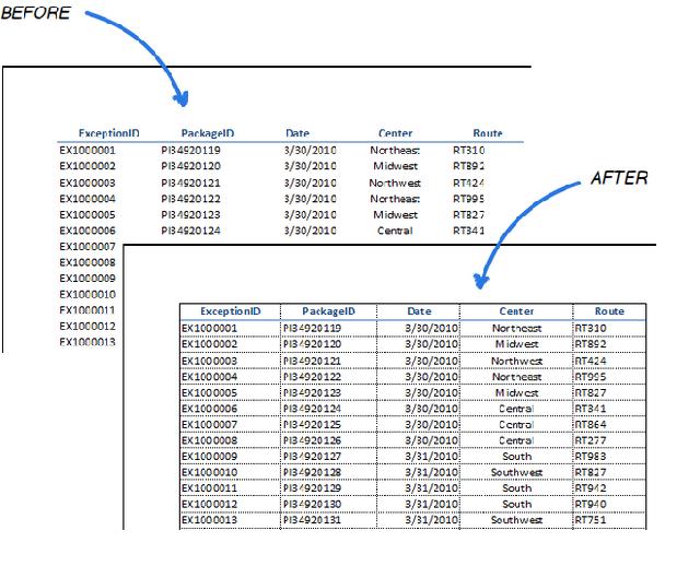1 - cách in lưới trong Excel
