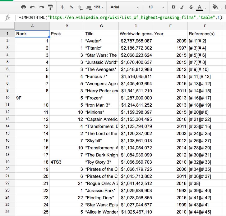 google-sheets-importhtml