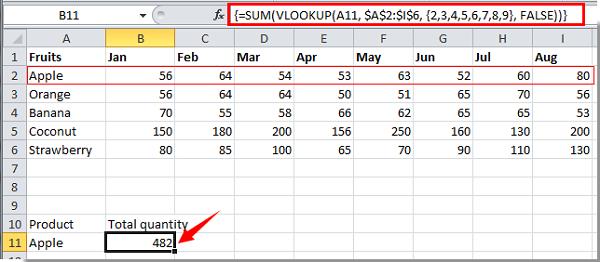 Cách kết hợp hàm vlookup và hàm sum