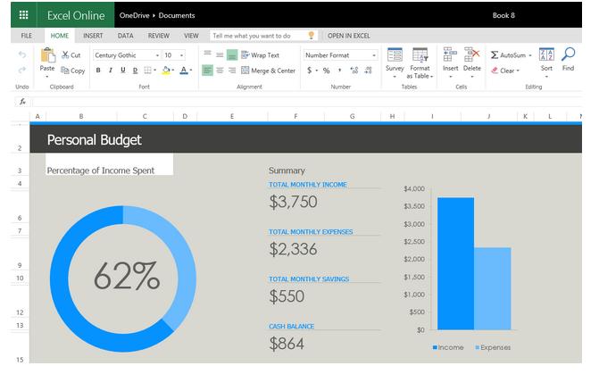 Các tính năng tiện lợi trong Excel trực tuyến
