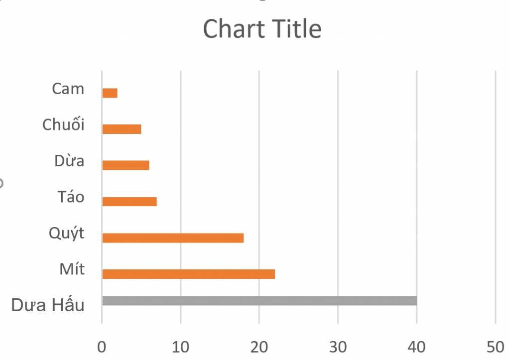 chart_result_1