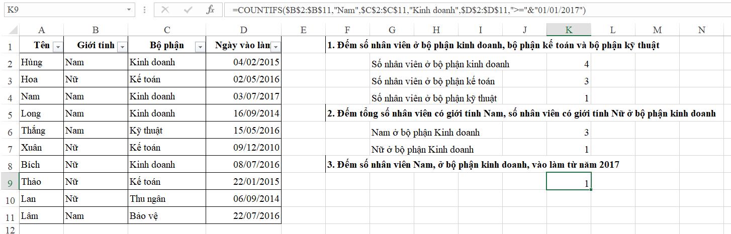 3- Cách sử dụng hàm Countifs đếm theo nhiều điều kiện