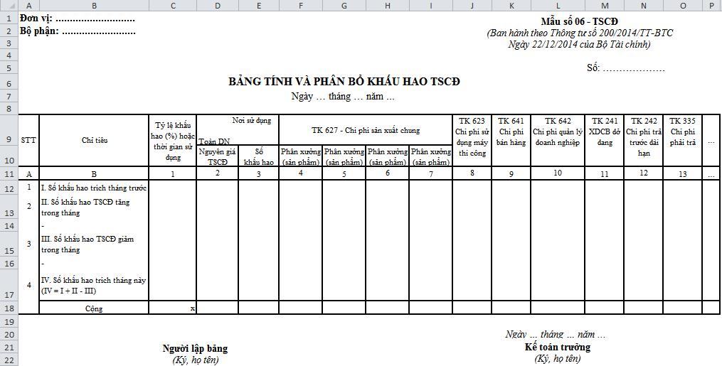 Mẫu Bảng tính và phân bổ khấu hao TSCĐ theo Thông tư 200 trên Excel: