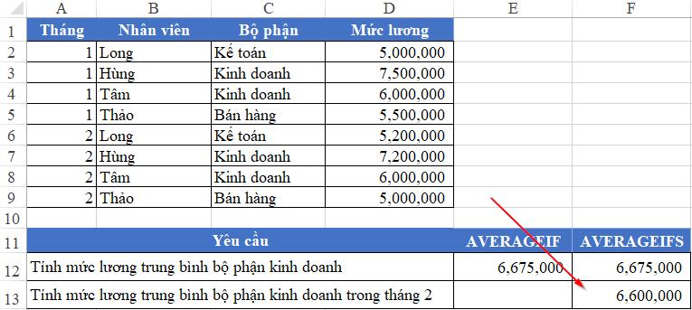 3 - cách sử dụng các hàm thống kê có điều kiện trong Excel
