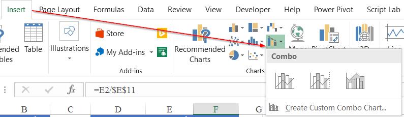 Lựa chọn biểu đồ và vẽ biểu đồ