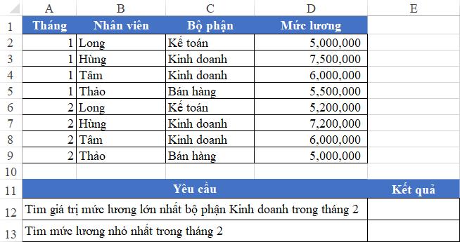 4 - cách sử dụng các hàm thống kê có điều kiện trong Excel