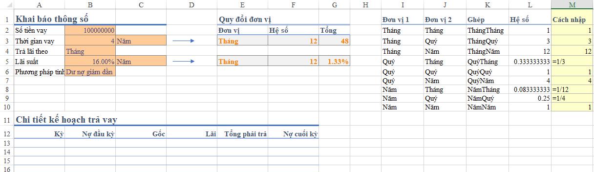 Cách tính lãi suất vay tiêu dùng trên excel 1