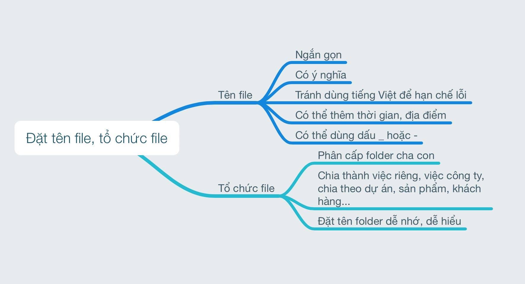 2- cách lưu trữ tài liệu và tổ chức thư mục hiệu quả