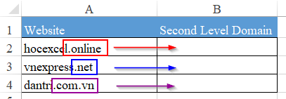 hàm search trong Excel