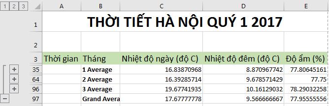 hướng dẫn sử dụng chức năng subtotal thống kê dữ liệu theo điều kiện trong excel - học excel online miễn phí