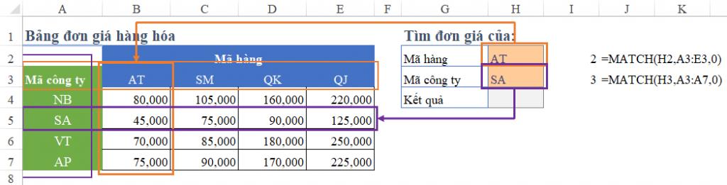 Hướng dẫn cách dùng hàm INDEX và MATCH qua bài tập có lời giải - Học Excel Online Miễn Phí