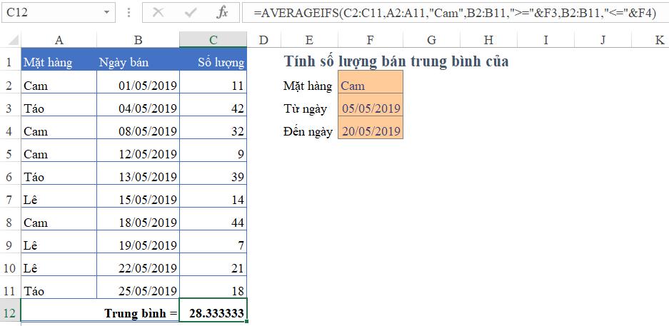2-Cách sử dụng hàm AVERAGEIFS để tính trung bình trong Excel