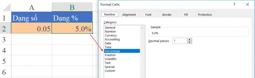 Hướng dẫn cách lập công thức tính phần trăm % trên Excel chi tiết nhất-Học Excel Online Miễn Phí