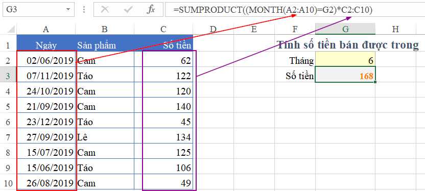 hướng dẫn cách dùng hàm month trong excel để tìm số tháng