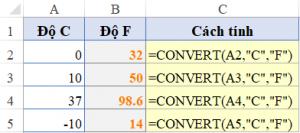 ham-convert-tinh-doi-do-c-sang-do-f