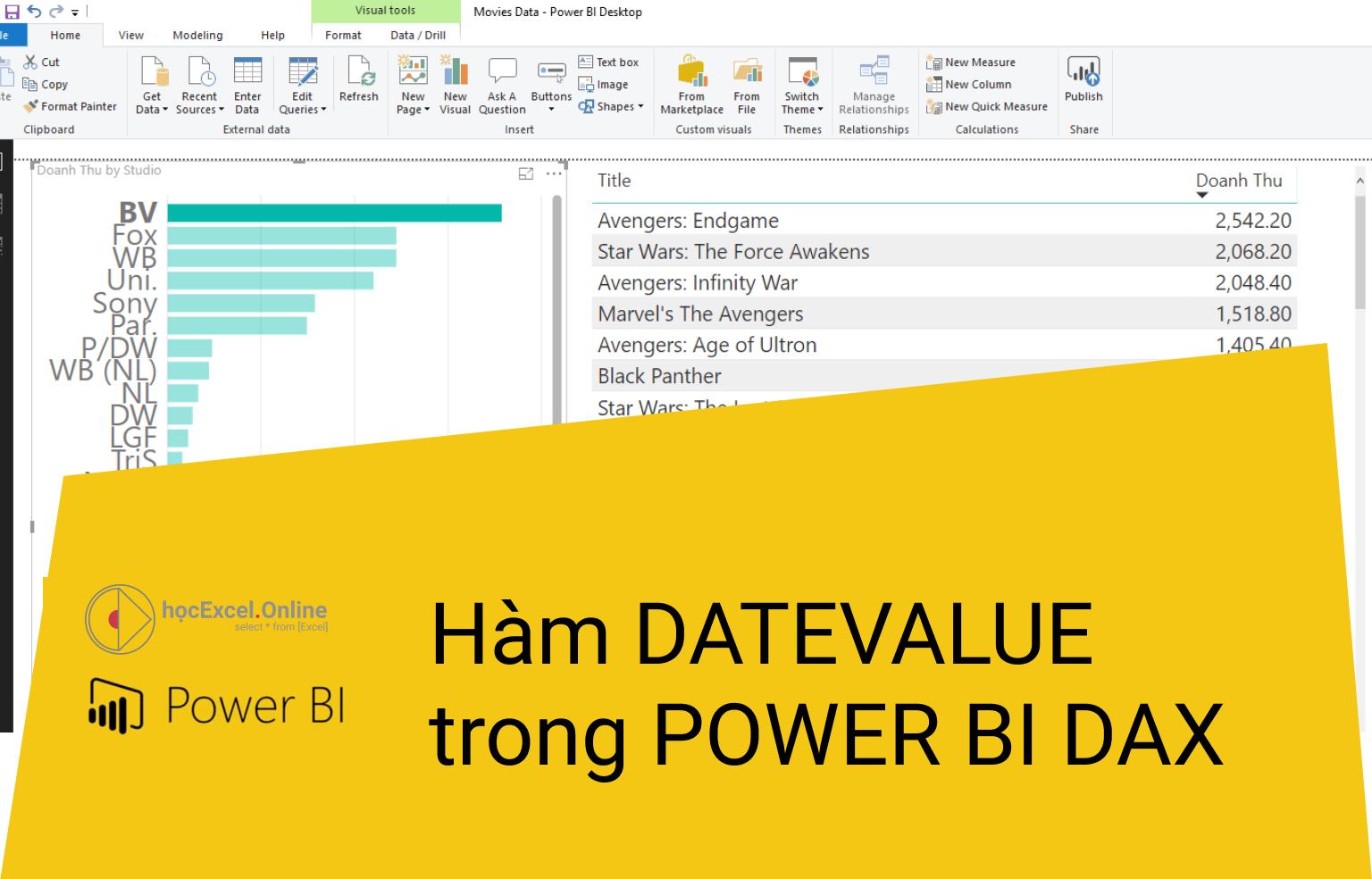 Hàm DATEVALUE trong Power BI DAX - Học Excel Online Miễn Phí