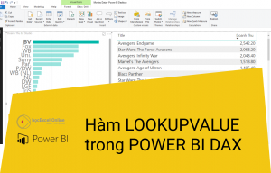 ham-LOOKUPVALUE-dax-power-bi