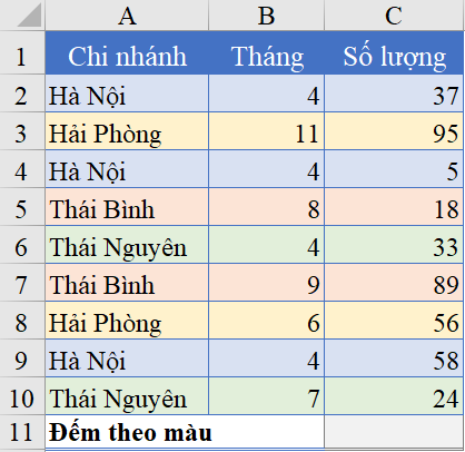 cach-dem-so-o-duoc-to-mau-trong-excel-1