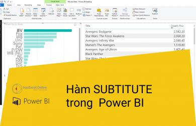 ham-subtitle-trong-power-bi