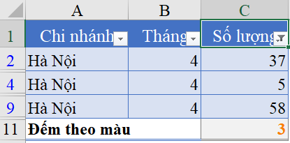 cach-dem-so-o-duoc-to-mau-trong-excel-6