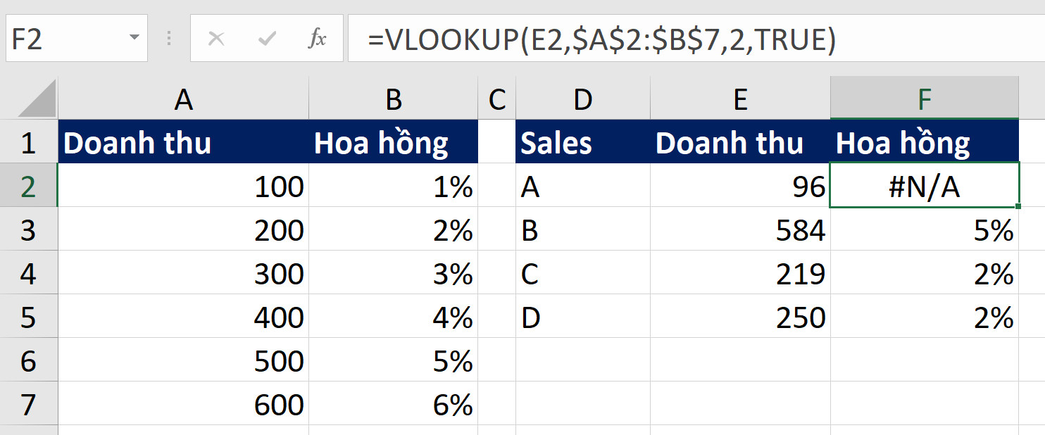 Tra cứu gần đúng VLOOKUP trong Excel