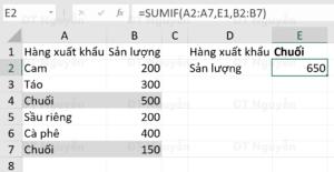 Hàm SUMIF trong Excel và ví dụ