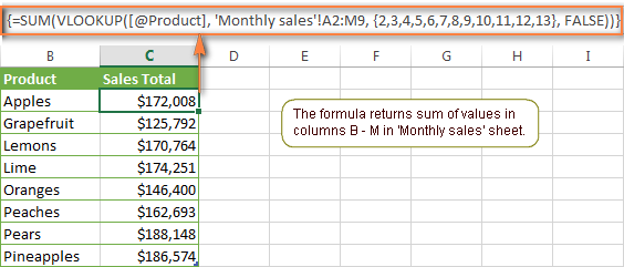 Excel VLOOKUP và SUM - tìm tổng các giá trị phù hợp