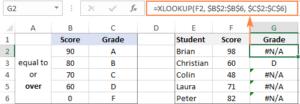 Tìm kiếm chính xác bằng xlookup trong Excel