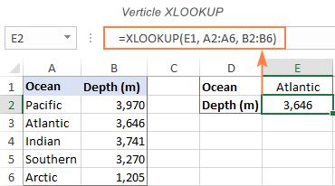 hàm xlookup tra cứu theo chiều dọc trong excel