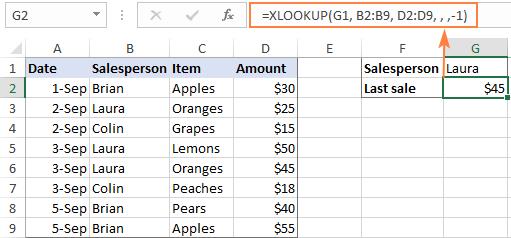 xlookup tìm kiếm giá trị cuối cùng