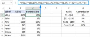 1 Câu lệnh IF lồng nhau trong Excel và các ví dụ thực tế