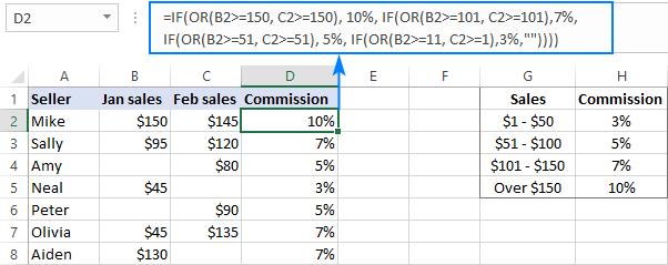2 Câu lệnh IF lồng nahau trong Excel và các ví dụ thực tế