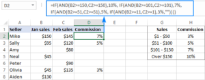 3 Câu lệnh IF lồng nhau trong Excel và các ví dụ thực tế