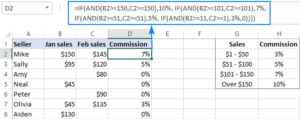 4 Câu lệnh IF lồng nhau trong Excel và các ví dụ thực tế