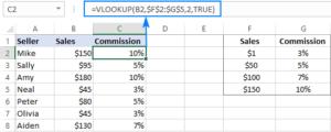 5 Câu lệnh IF lồng nhau trong Excel và các ví dụ thực tế