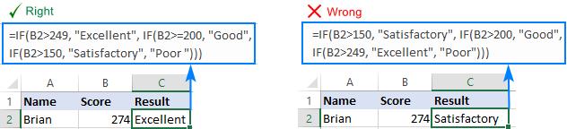 Hình 2: Hàm IF lồng nhau với các phép tính số học