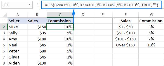 6 Câu lệnh IF lồng nhau trong Excel và các ví dụ thực tế