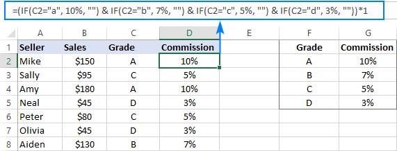 9 Câu lệnh IF lồng nhau trong Excel và các ví dụ thực tế