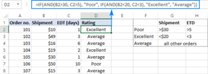 Công thức IF AND trong Excel 10