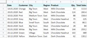 Cách tạo Pivot Table trong google sheets 1