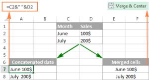 1-CONCATENATE trong Excel: Kết hợp chuỗi