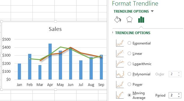 10- Tính trung bình động trong Excel bằng hàm average