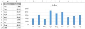 5- Tính trung bình động trong Excel bằng hàm average