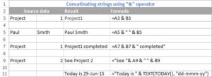 5-CONCATENATE trong Excel: Kết hợp chuỗi